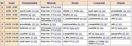 Zmiana planu lekcji od 7 stycznia